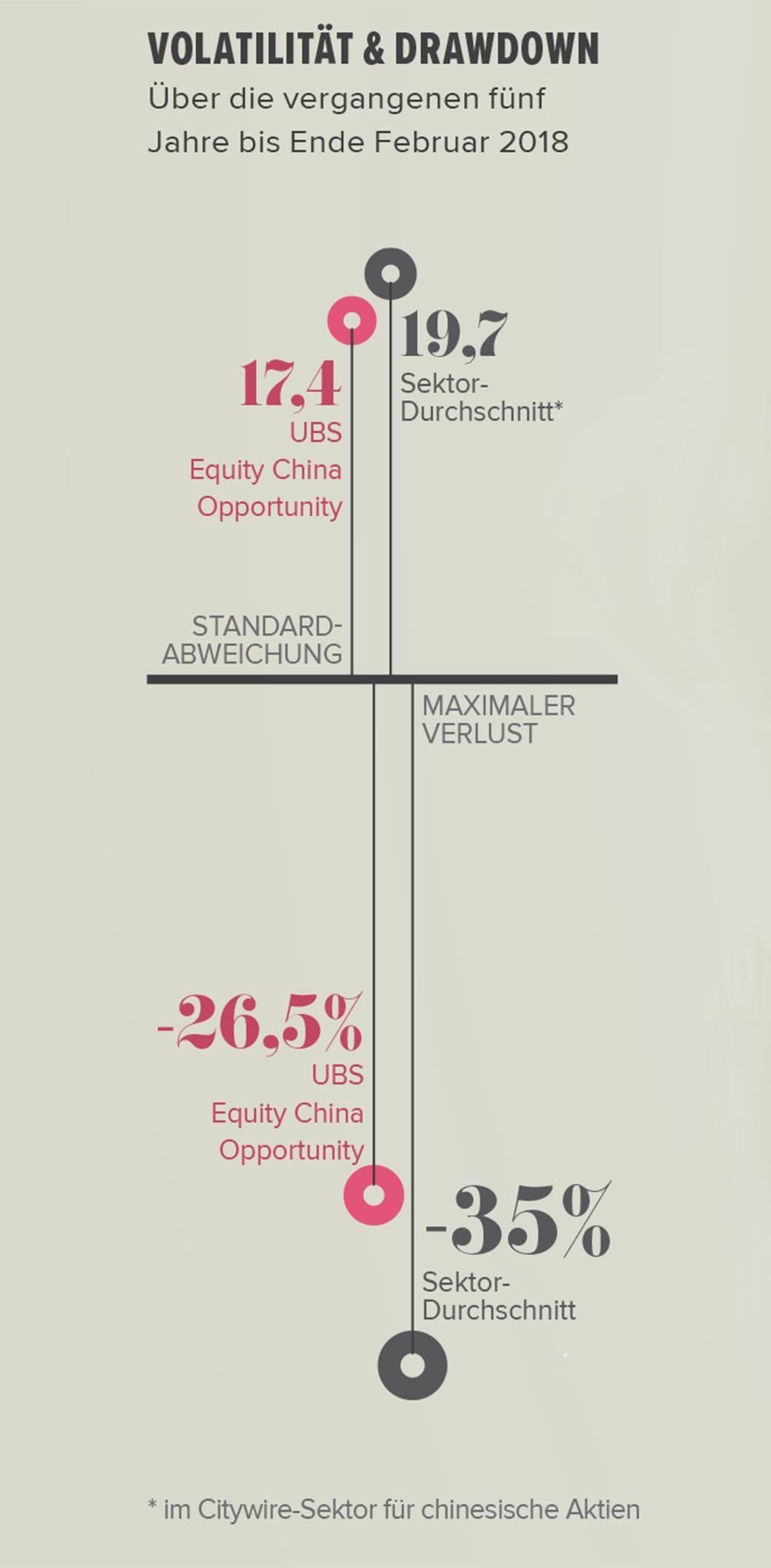 Wunderbar Management Analyst Wieder Regierung Galerie - Beispiel ...