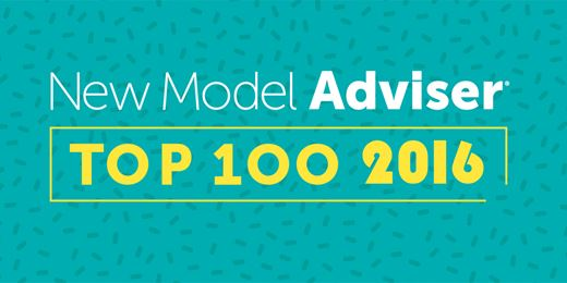Top 100: The 10 firms with the most assets - Citywire