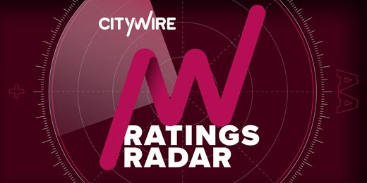 Ratings Radar Podcast: The best managers in China and ecology funds